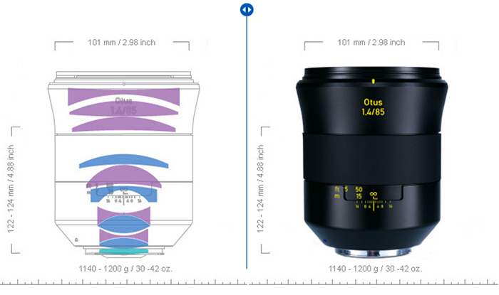 Zeiss_otus_85mm_zps98bbca9f